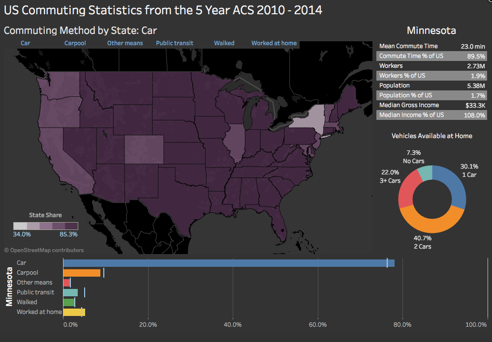 Tableau dashboard of commuting data from the US Census